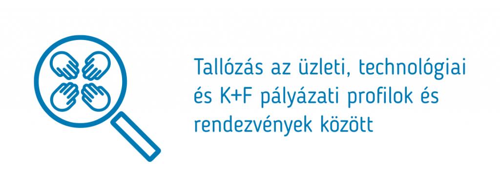 Tallózás az üzleti, technológiai és K+F pályázati profilok és rendezvények között